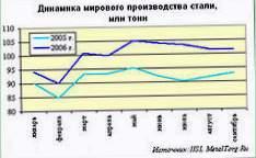 гражданским кодексом российской федерации